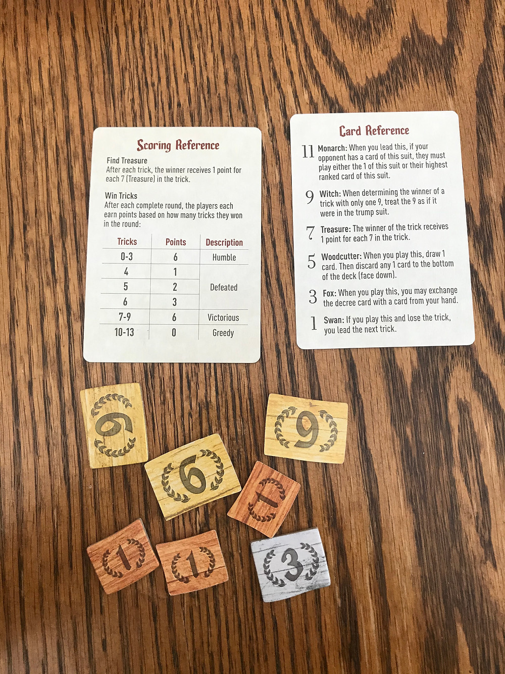 You definitely want to keep that scoring reference card handy while you're playing. It's easy to forget if you need to win or lose a trick!