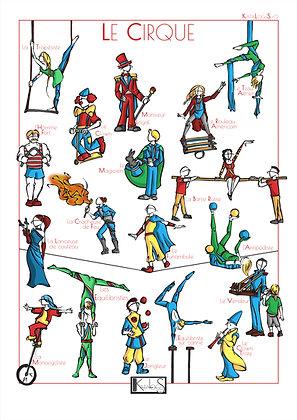 Poster KatalogoS n°2 LE CIRQUE