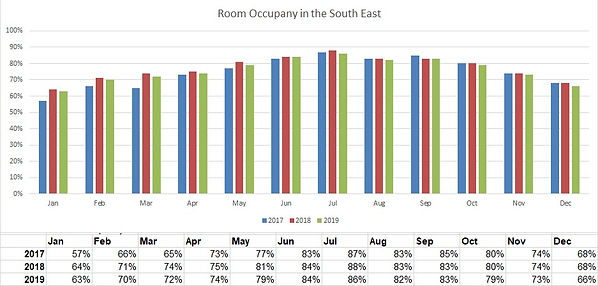 room occupancy 2019.jpg