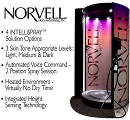 Norvell-Auto-Revolution