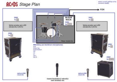 Stage Plan AC:DS (3).jpg