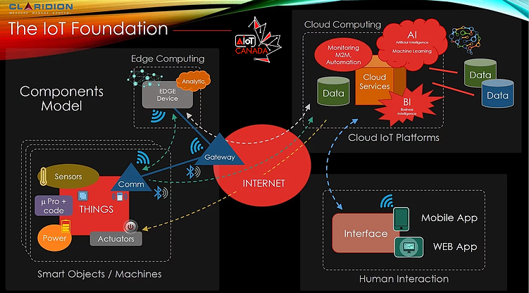 IoT_Model.png