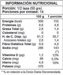 Harina Quinoa (Esp).png