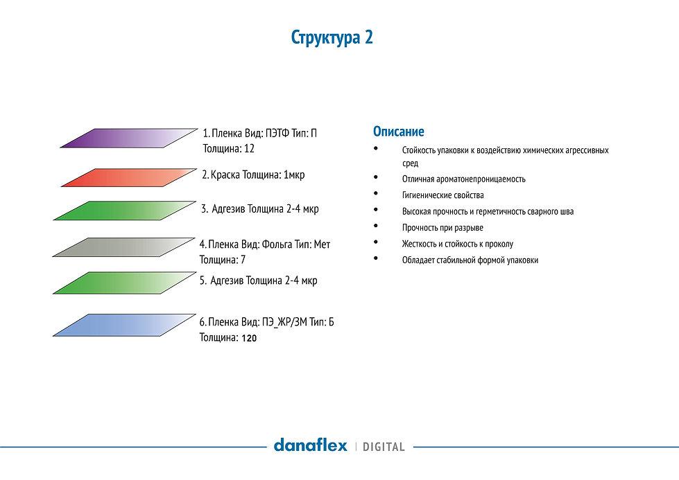 Пакеты от Danaflex Digital_SPECTR_RET-8.