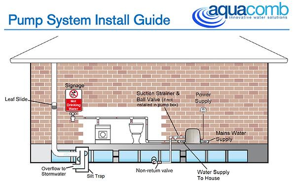 Pump Retention system plumbing diagram.p
