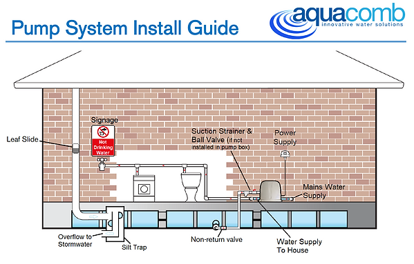 Pump Retention system plumbing diagram.p