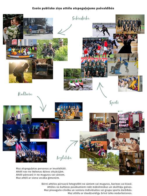 Pašvaldību publisko ziņu attēlu analīze.