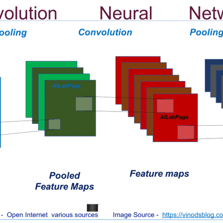 CNN - Convolution Neural Network by Mayank Pant