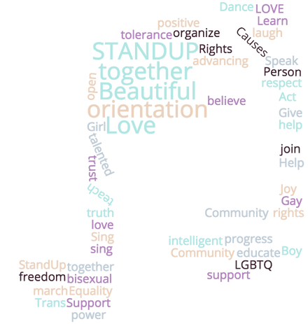 Mady McGraw Stand up singer songwriter word cloud music note causes equality