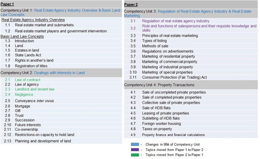 RES Course Exam Topics.jpg