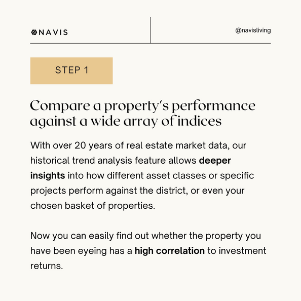 Compare a property's performance against a wide array of indices.