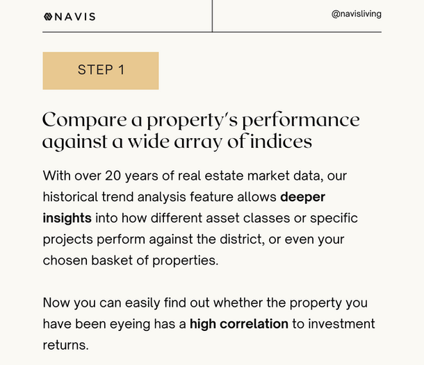Compare a property's performance against a wide array of indices