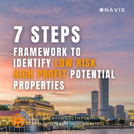 7 steps framework to property investment