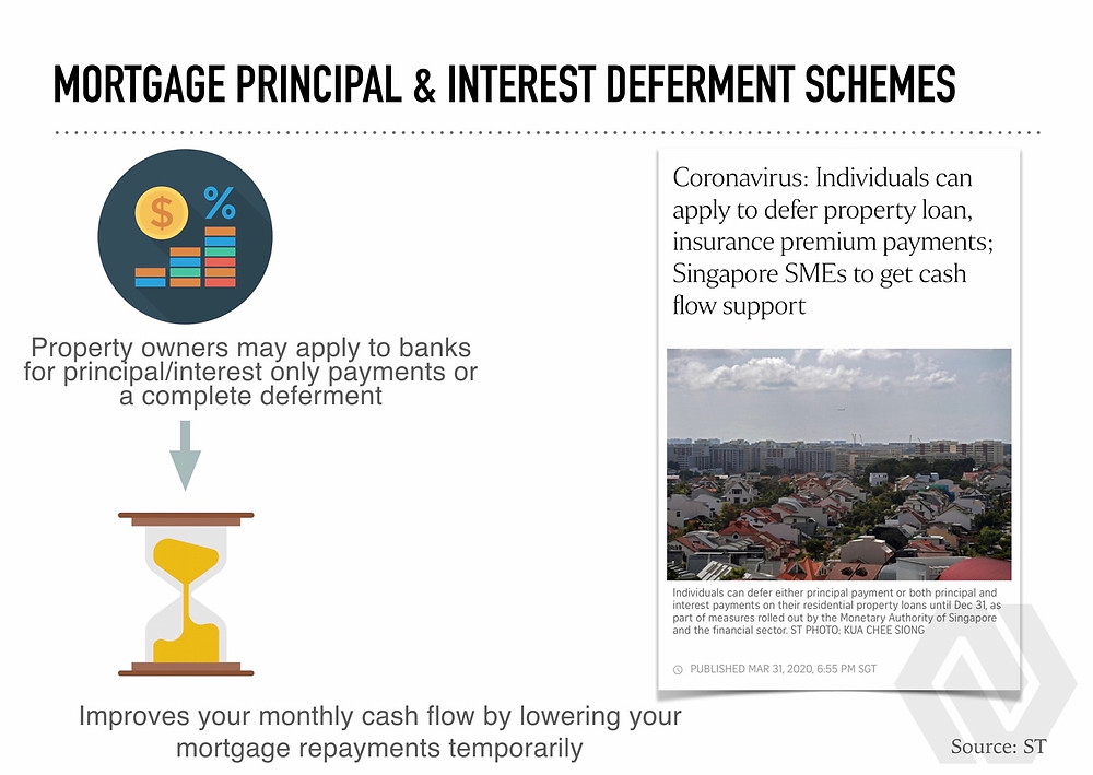 housing loan principal interest deferment scheme