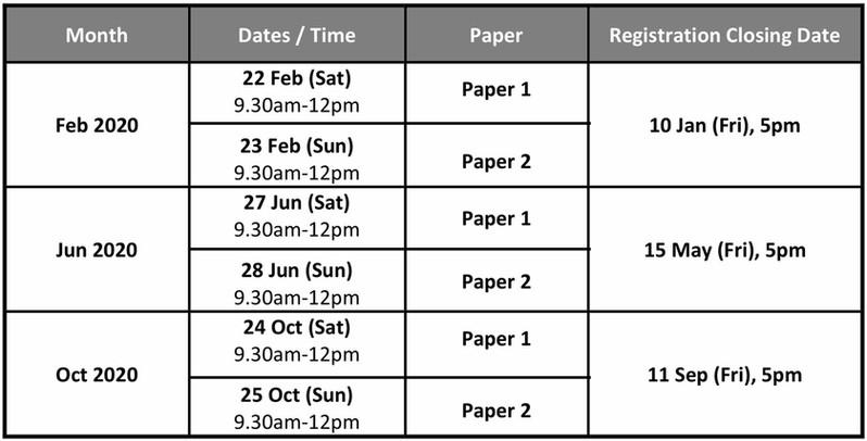 RES Exam dates 2020.jpg