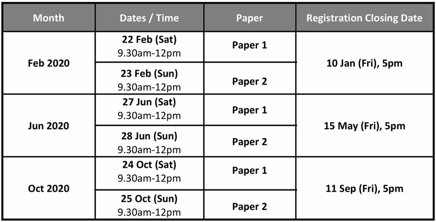 RES Exam dates 2020.jpg