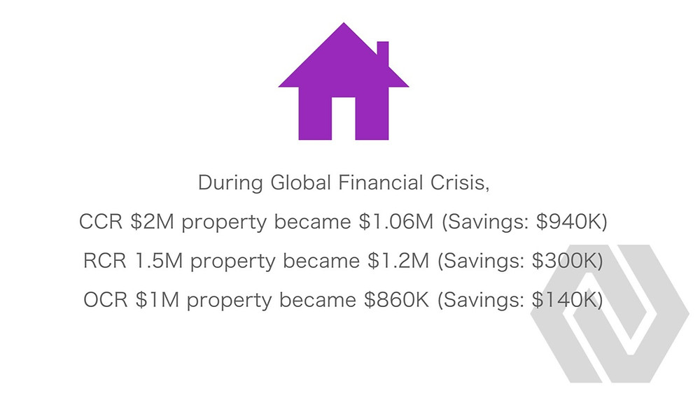global financial crisis 2008 property prices impact singapore