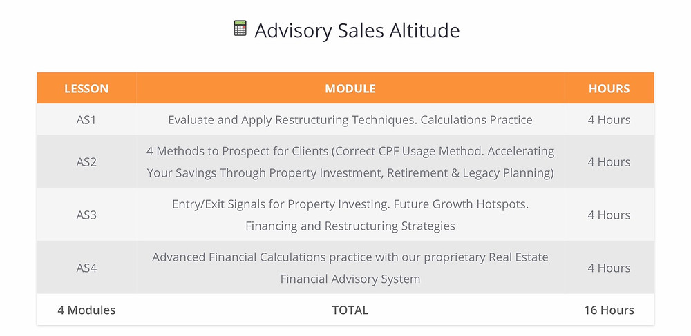 Advisory Sales Training for property agents in Singapore
