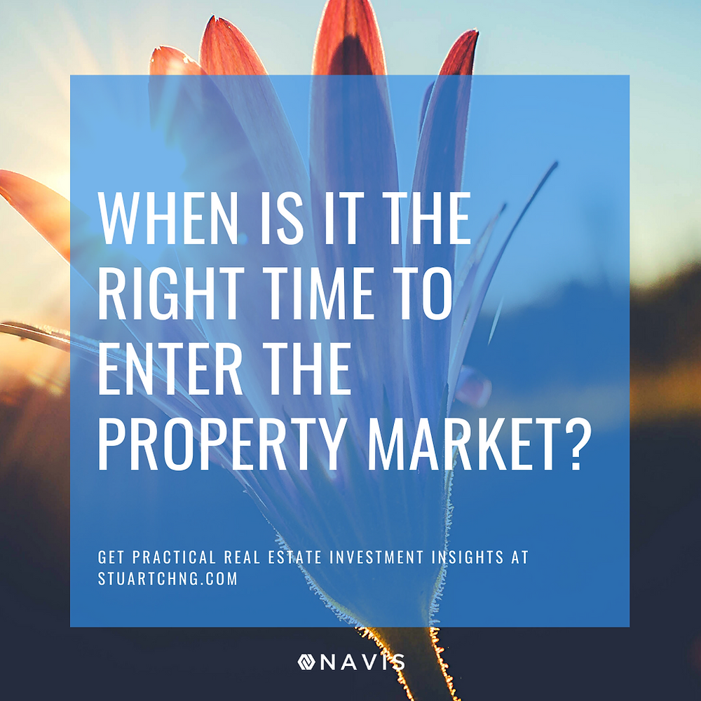 Is now the right time to buy a property?