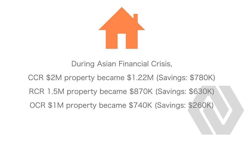 asian financial crisis property market impact