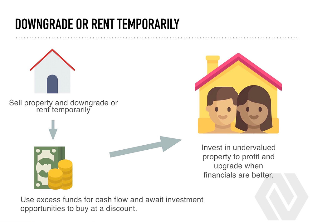 sell property downgrade or rent is it a good idea