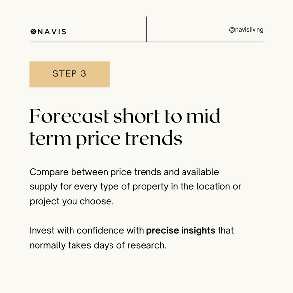 Forecast short to mid term price trends.