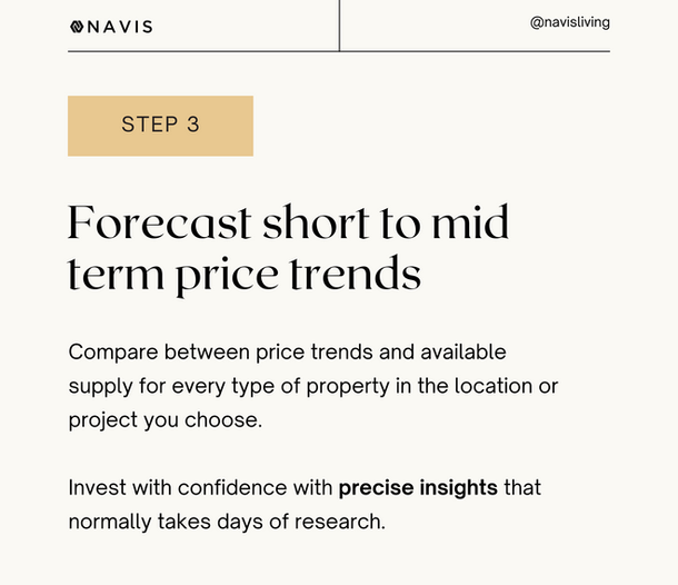 Forecast short to mid term price trends