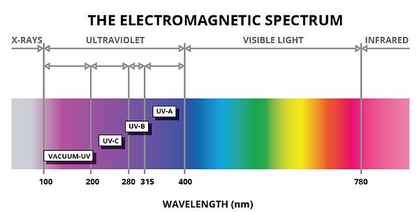 uv-spectrum.png