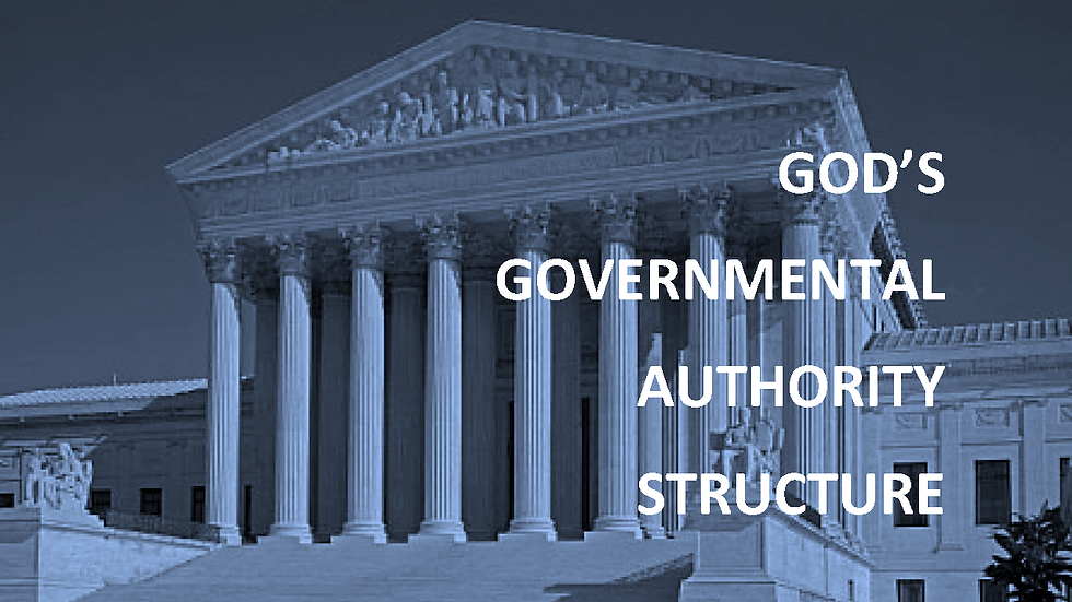 GOD'S GOVERNMENTAL AUTHORITY STRUCTURE - Kindle