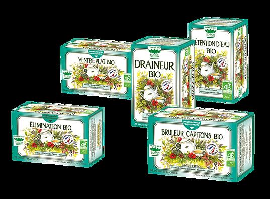 Araquelle Romon Nature - Tisane del benessere - dimagrire
