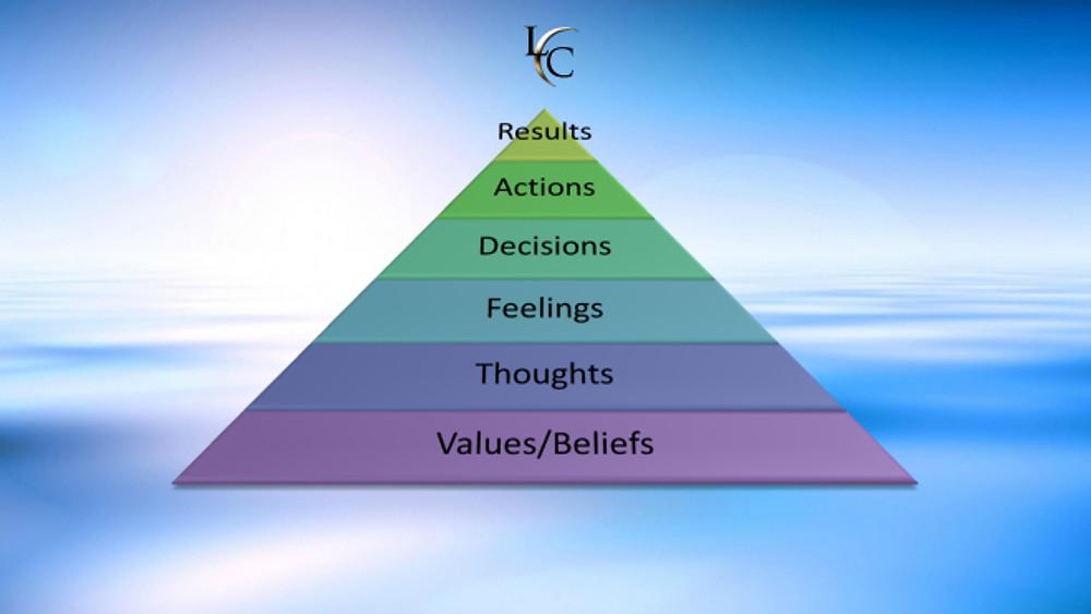 Values-Beliefs-LOGO