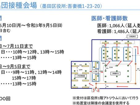 墨田区のコロナワクチン・まとめ(20210525現在)