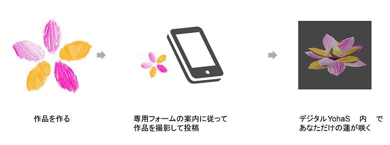 スクリーンショット 2021-06-25 17.50.52.png