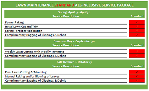 Lawn Care Service Standard Package Price