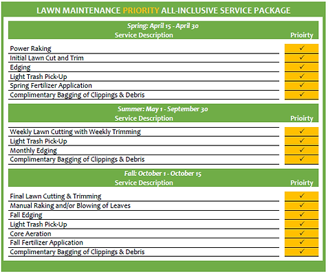 Lawn Care Service Priority Package Price