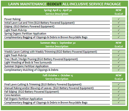 ECOCUT Lawn Care Service Price for Lawn Mowing in Edmonton