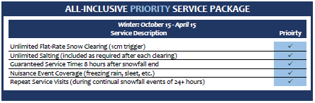 Snow Removal Service Priority Package Price