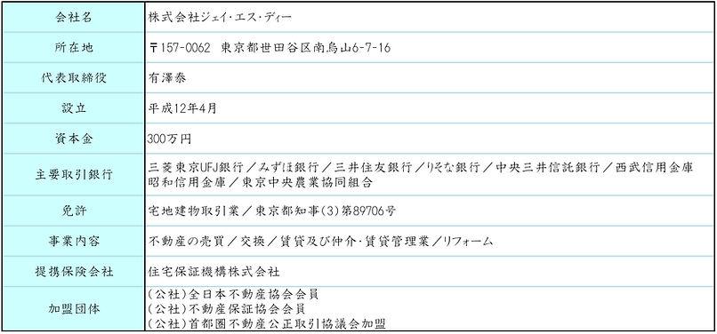会社情報_表.jpg