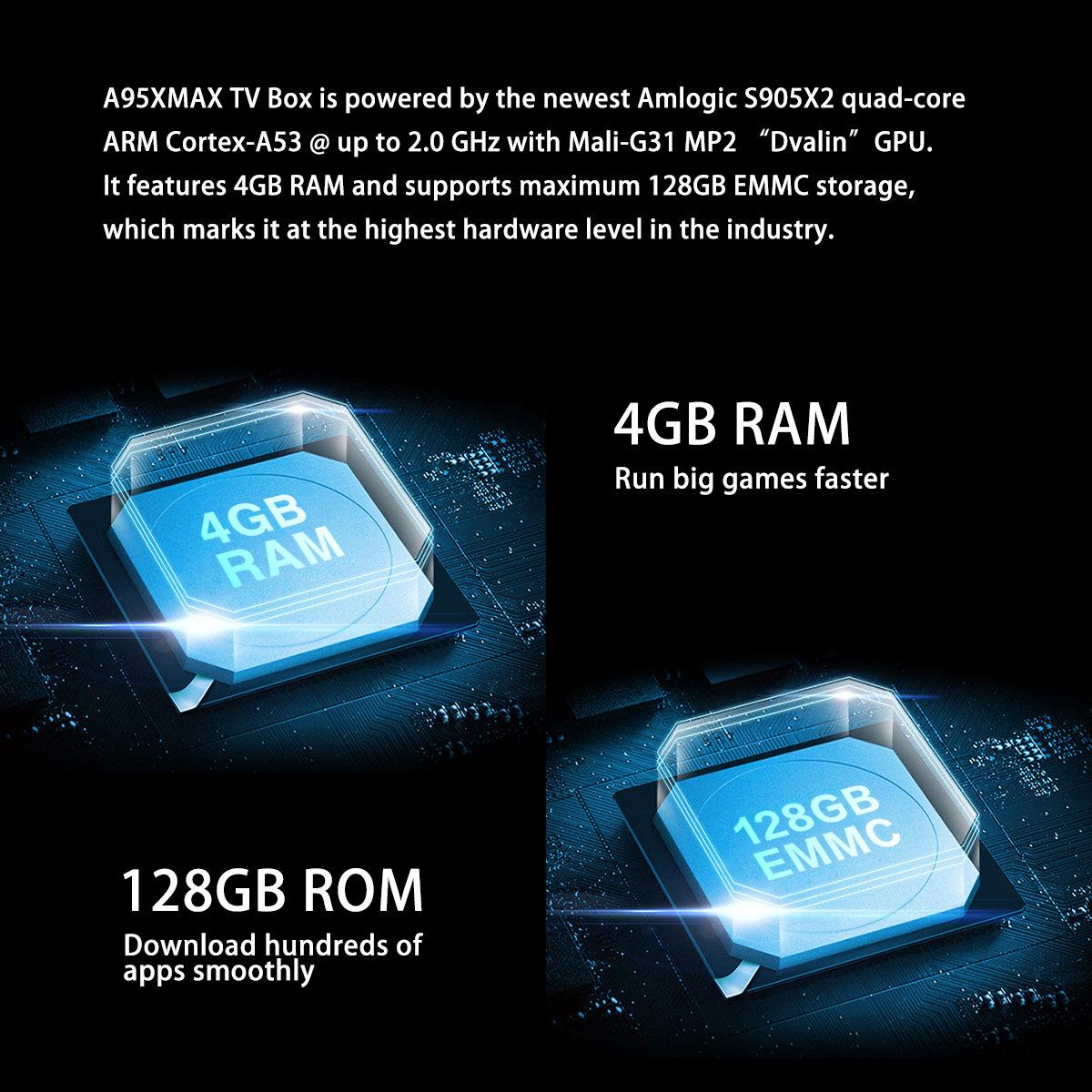 A95X MAX Quad-Core Oreo TV Box 4GB RAM 64GB ROM