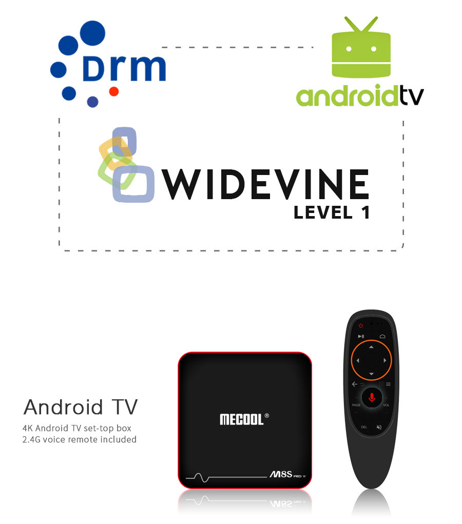 M8S Pro W 2GB RAM + 16GB ROM Quad Core Android TV OS Kodi 17 6 Voice Remote  | Go Android TV Box