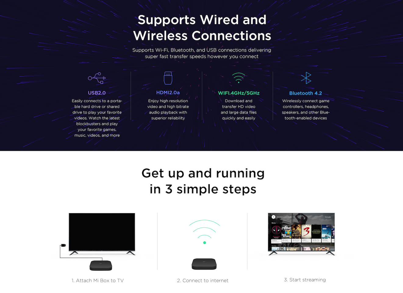 Xiaomi Mi Box S 4K HDR Android TV BOX with Google Assistant ChromeCast  Ultra   Go Android TV Box