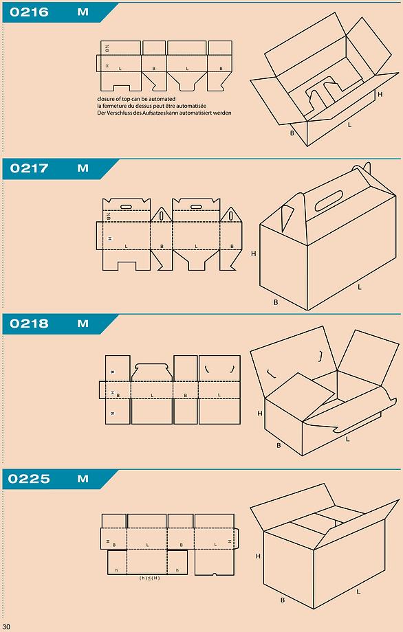 pappkast, pappkarbid, fefco 0216-0225