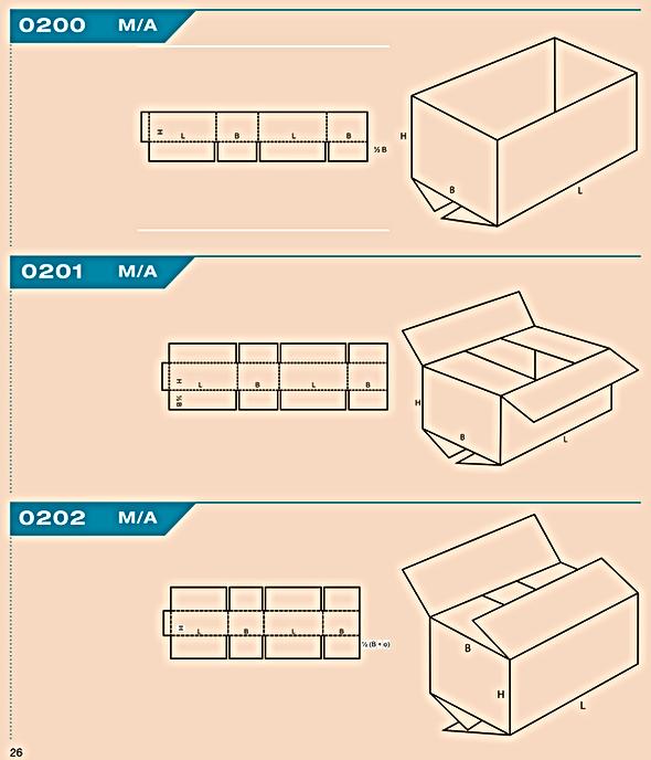 pappkast, pappkarbid, fefco 0200-0203