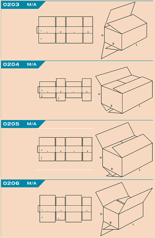 papkastid, pappkast, fefco 0203 - 0206