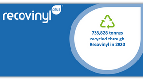Recovinyl® Recycling Results: 728,828 Tonnes Recycled in 2020