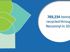 Recovinyl's Recycling Achievement