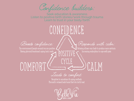 Part II: Positive cycle of Confidence-Calm-Comfort in birth