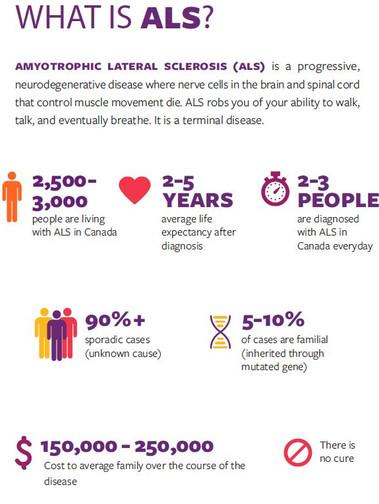 ALS Awareness