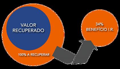 VALIDAÇÃO DA PERDA.png