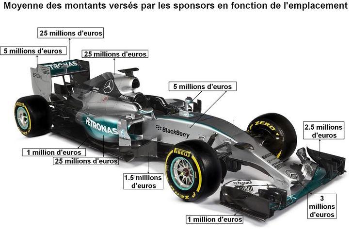 sponsor-F1-e1516560795577.jpg
